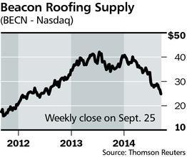 A Beacon of Hope for the Roofing Market IN GA FL MN MO - Image 2