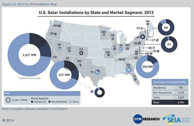 Rooftop solar market grows hotter and hotter - Image 3